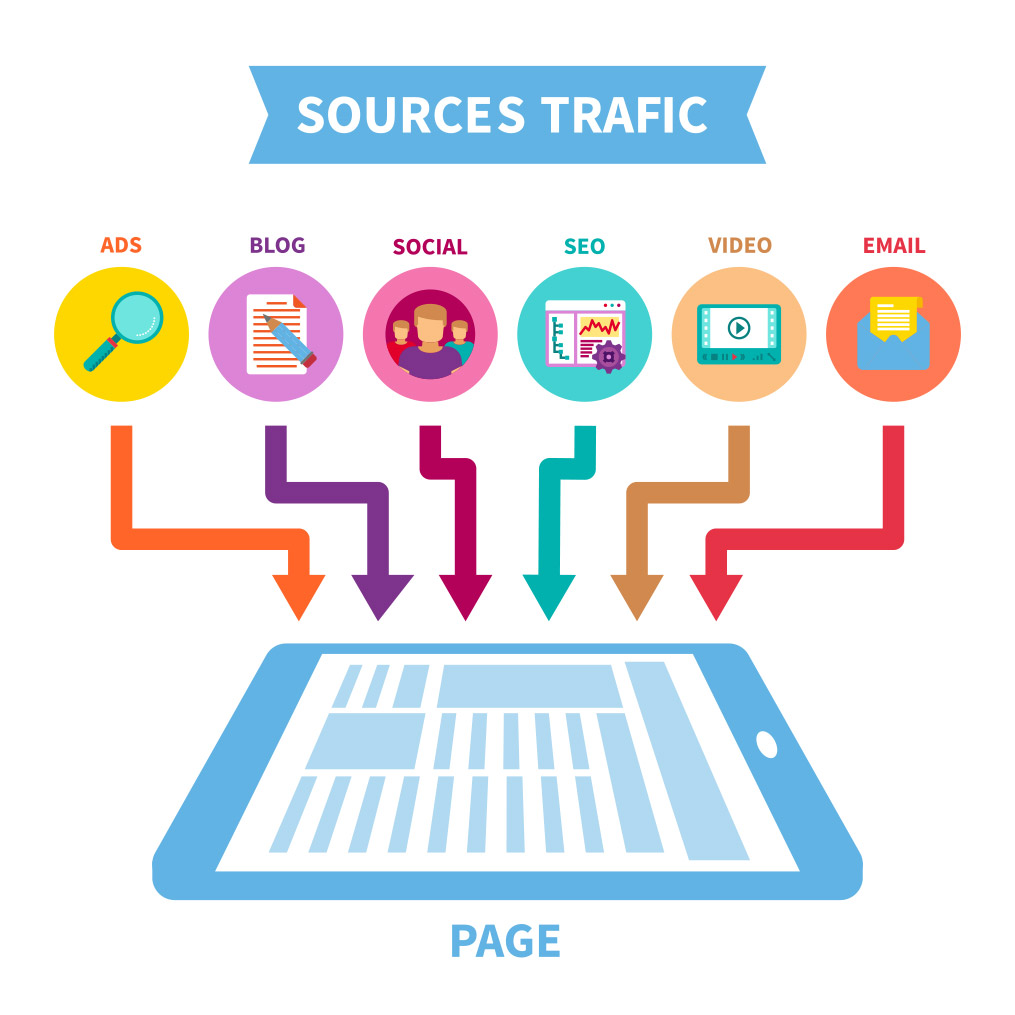 source de trafic analytics